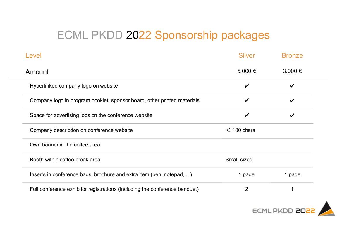 Sponsorship_Table2