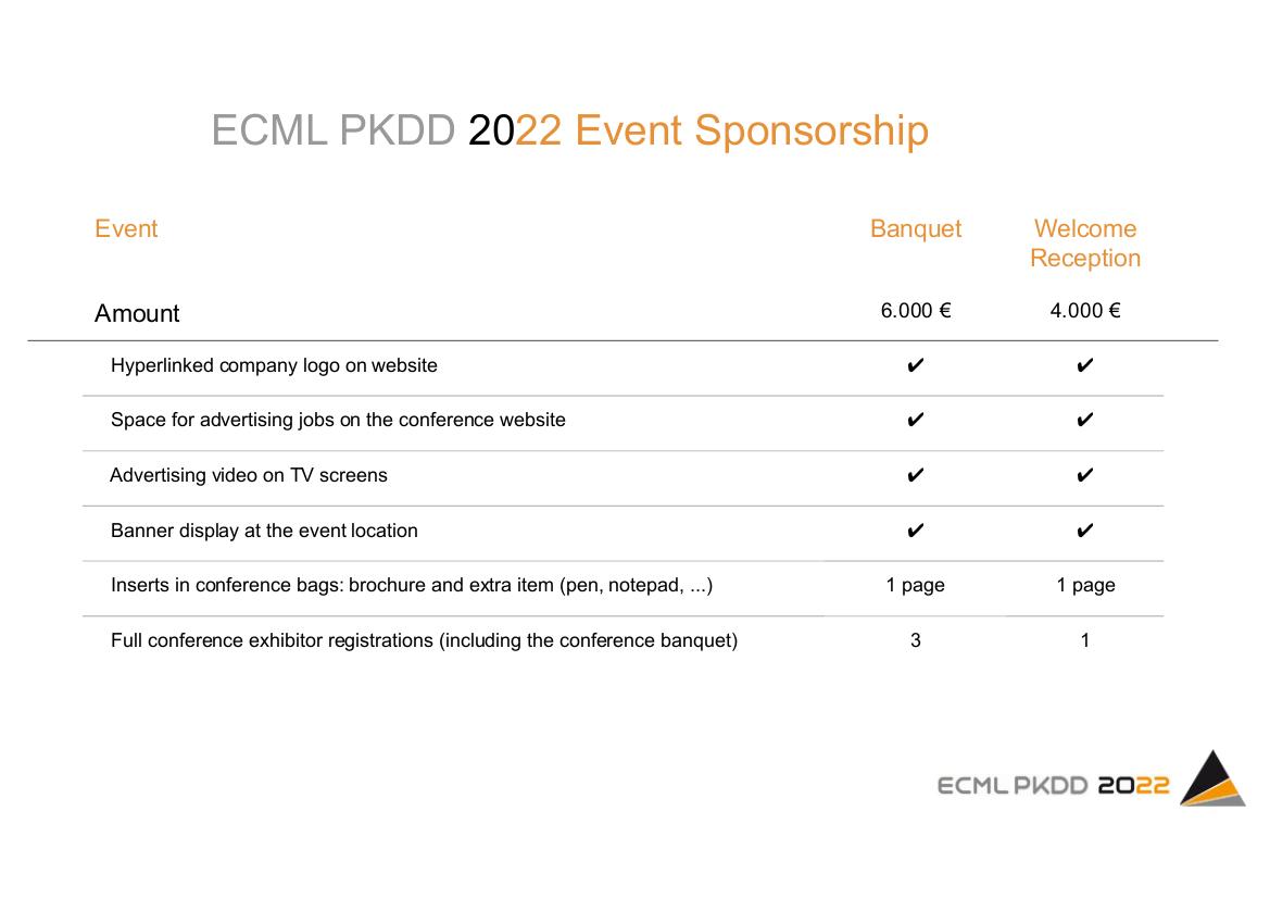 Sponsorship_Table3